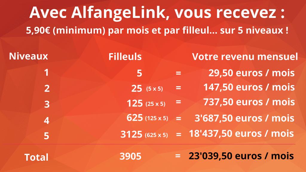 AlfangeLink exemple 5